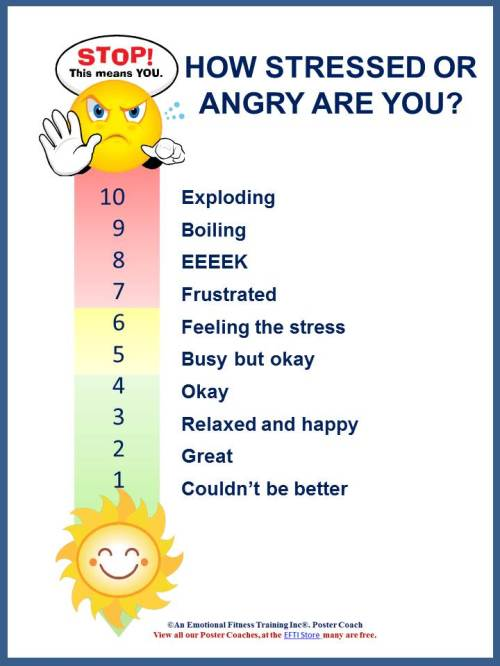 #emotionalintelligence blog post #anger management feeling thermometer