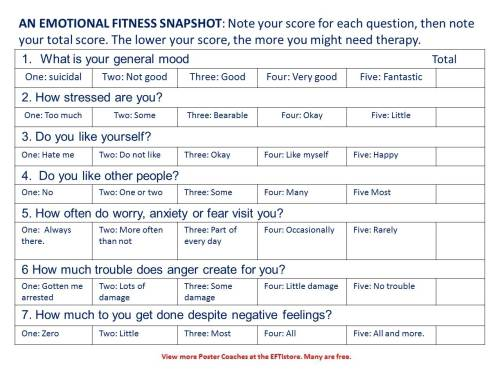 Check list to determine your emotional fitness
